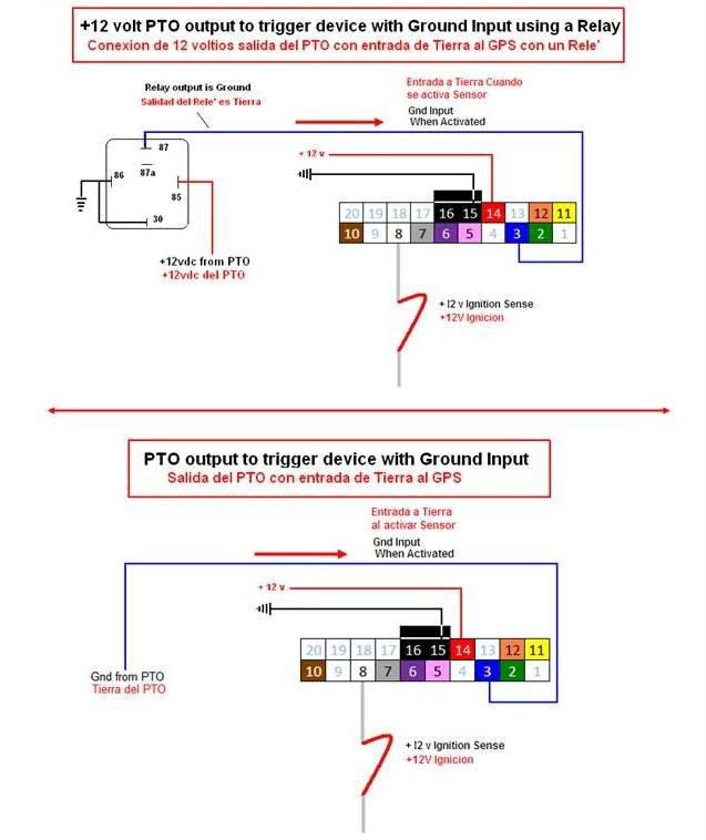 PTO Wiring Diagram - GPS Trackers