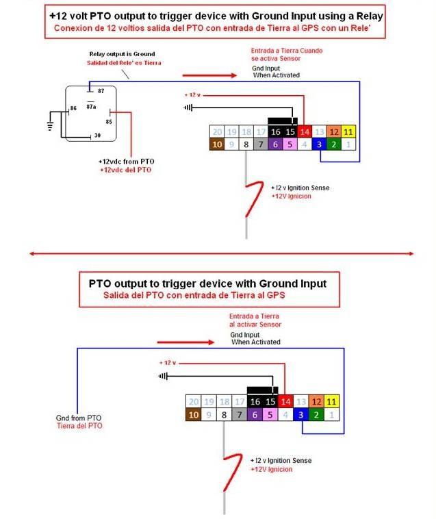PTO Wiring Diagram